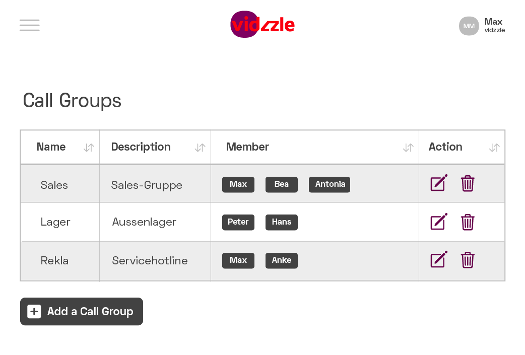 Call Groups Funktion
